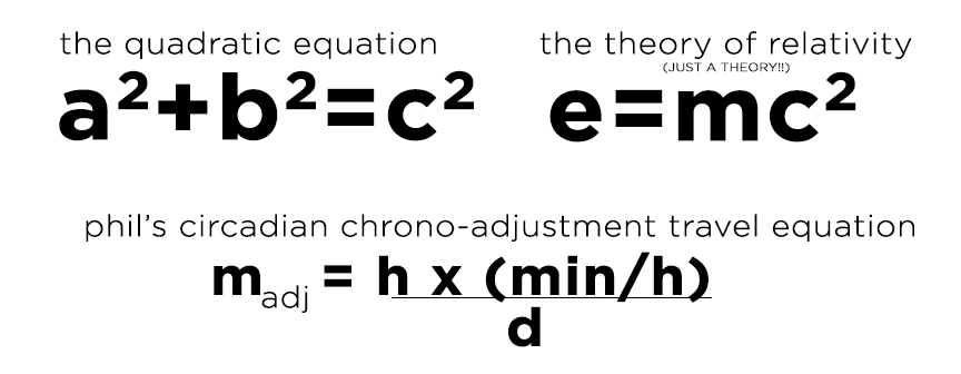 blog-equation